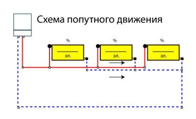 Схема попутного отопления